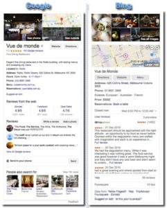 knowledge panels from Google & Bing